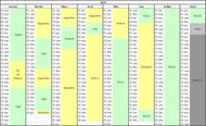 Calendrier par pays 2013